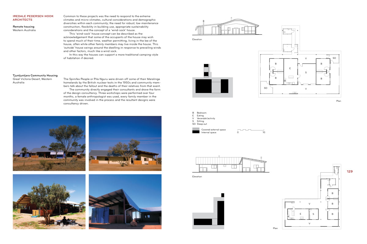 House design research - Project Overview People Outcomes