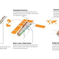 Flinders Street Station Proposal - design diagrams