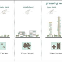 Planning types; FB Renewal Kit Project