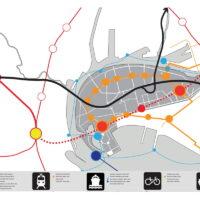Transport Plan